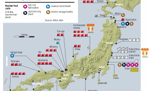 Infrastructure of Japanese Nuclear Industry May 29