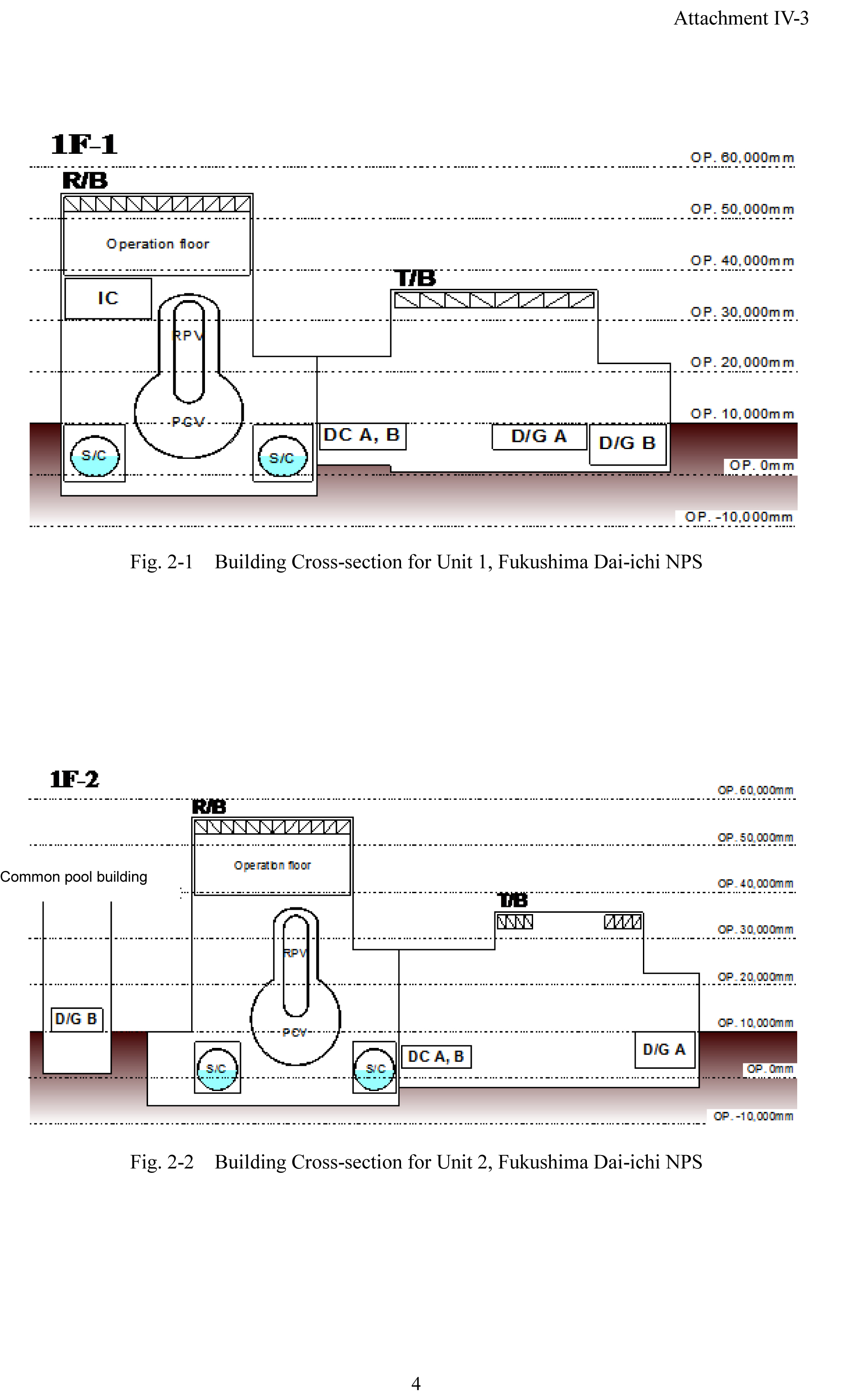 reactor building layout and reactor designs
