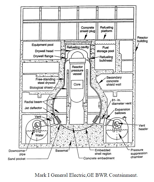 ge_bwr_containment_diagram