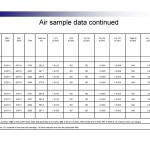 6B-DCPP Monitoring for Japan Nuclear Accident_Page_21