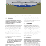 Enformable Tsunami Hazard Assessment at Nuclear Power Plant Sites in the United States of America Final Report_Page_019-1200