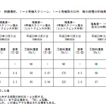 Fukushima Daiichi shallow draft quay before, the screen No. 1-4, No. 1-4 oral intake 4