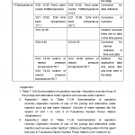 Original TEPCO report_Page_09