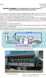 Resumption of desalting by ion exchanging device in SFP of Fukushima Daiichi Unit 4