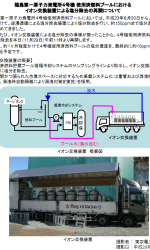 Resumption of salt removal by ion exchanger in SFP of Fukushima Daiichi Unit 4