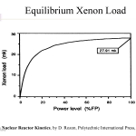 Xe_Effects_in_Reactor_Operation_Page_07