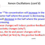 Xe_Effects_in_Reactor_Operation_Page_20