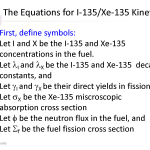Xe_Effects_in_Reactor_Operation_Page_23