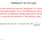 Xe_Effects_in_Reactor_Operation_Page_31