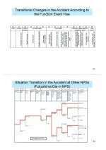 Enformable #2nd Japanese Report - Slides to IAEA (55th GC) - Sep'11.pdf - Unknown - Unknown_Page_27