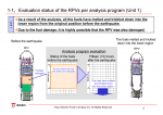 Enformable Evaluation Status of Reactor Core Damage at Fukushima Daiichi_Page_04