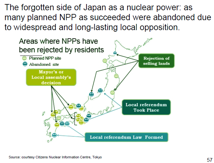 Japan Forgets Nuclear Power