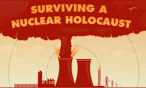 Survive Nuclear Holocaust