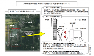 KEPCO DG Diagram