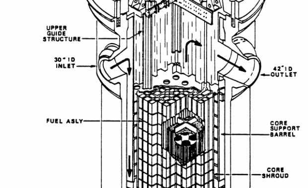 Cutaway View of Reactor Internals