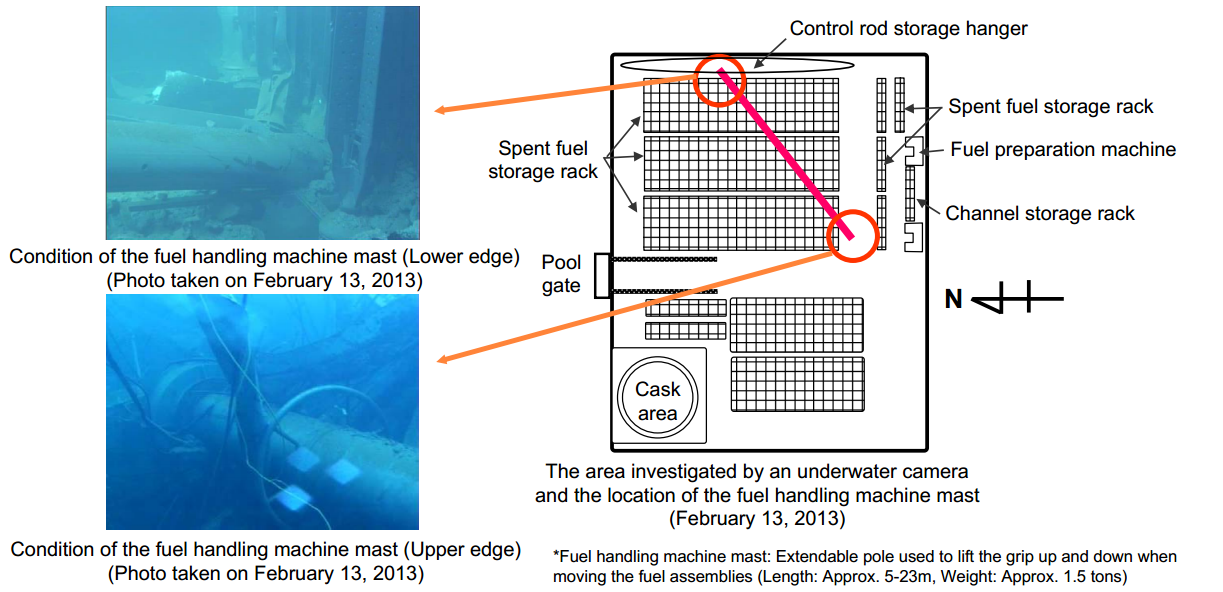Investigation of the Inside of Spent Fuel Pool Utilizing an Underwater Camera
