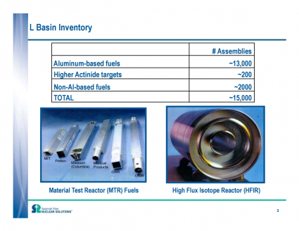 SRS L Basin Inventory