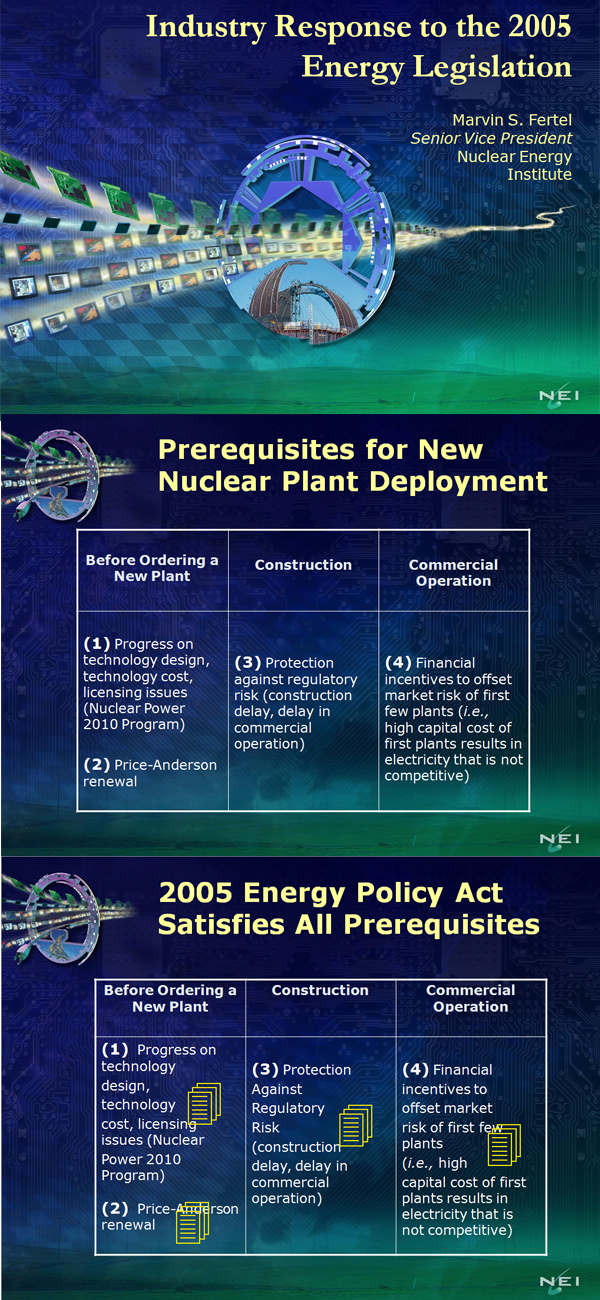 Industry Response to the 2005 Energy Legislation